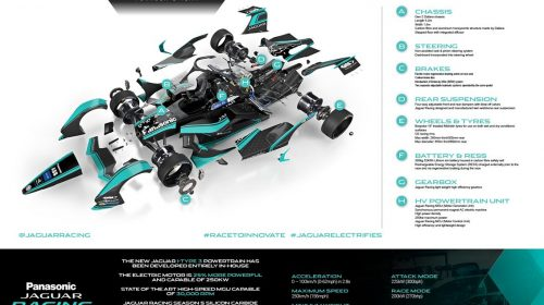 Si riparte a metà Dicembre! - image Jaguar-I-TYPE-3_infografica-500x280 on http://auto.motori.net