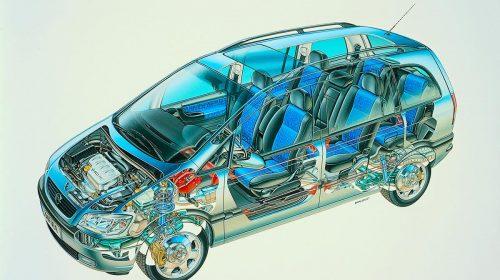 Opel Zafira compie 20 anni - image Zaifra-A-3-500x280 on http://auto.motori.net