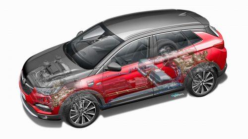 Caricato al massimo - image Opel-Grandland-X-Hybrid4-Illustration-506684-500x280 on http://auto.motori.net