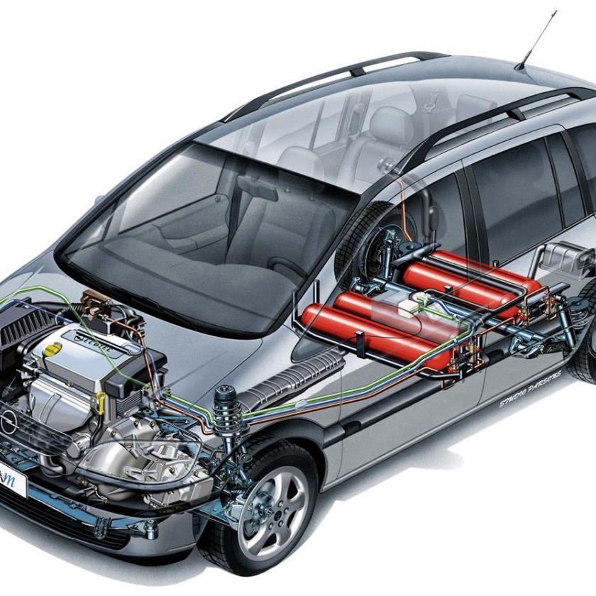 Quiz Patente B: gli incroci! - image Zafira-metano-840x840 on http://auto.motori.net