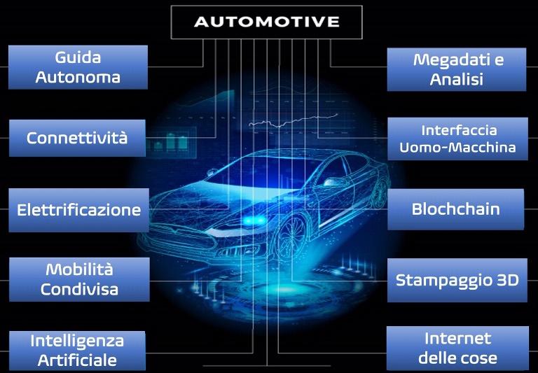Dacia ridefinisce l'auto essenziale e contemporanea - image IMG_2127 on http://auto.motori.net