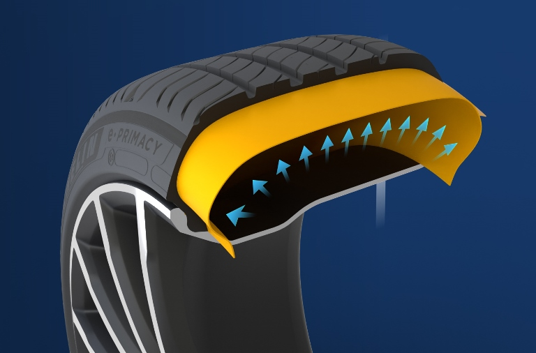 FCA + PSA = Stellantis - image michelin-e-primacy-energy-airshield on http://auto.motori.net