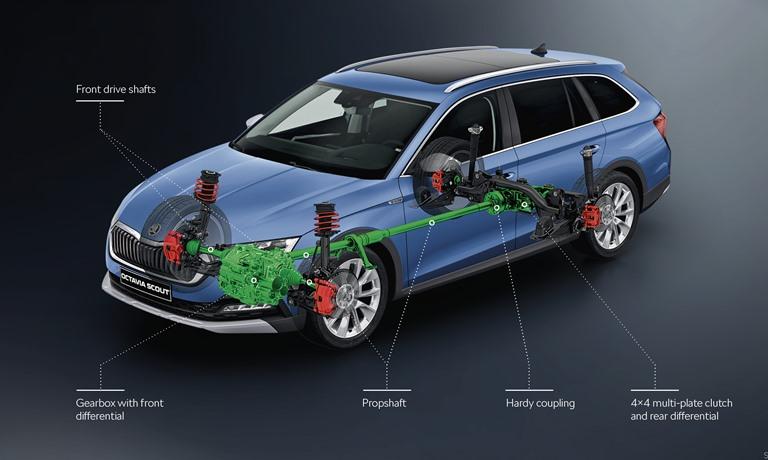 ll robot mobile per la ricarica: ecco il prototipo - image OCTAVIA_SCOUT_4×4_Drive on http://auto.motori.net
