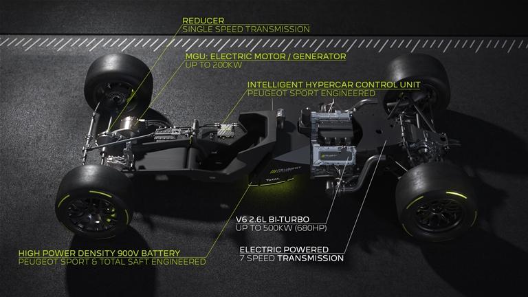 VW Tiguan R da 320 CV ora disponibile in Italia - image PEUGEOT_SPORT_POWERTRAIN_REVEAL_05 on http://auto.motori.net