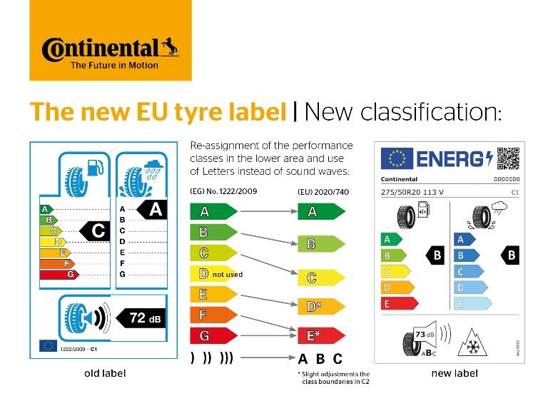 Arriva il nuovo Qashquai - image Nuova-etichettatura-europea-1 on http://auto.motori.net