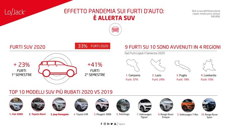Nuovo filtro dell'aria Honda anti-SARS-COV-2 - image Recuperi_marzo on http://auto.motori.net