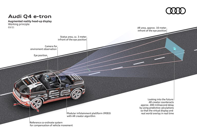 5 stelle Euro NCAP per Enyaq e ID.4 - image Audi-Q4-e-tron-head-up-display-con-AR_003 on http://auto.motori.net