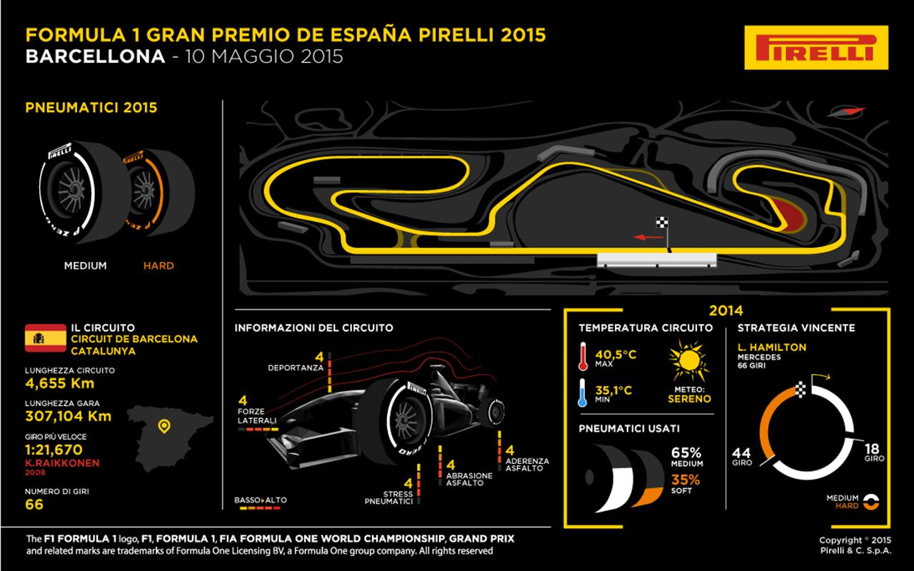 Forumula 1: Pirelli Anteprima Gran Premio di Spagna - image 005883-000046910 on https://motori.net