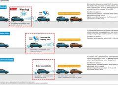 La nuova BMW Serie 3 berlina e Touring - image 005885-000046914-240x172 on https://motori.net