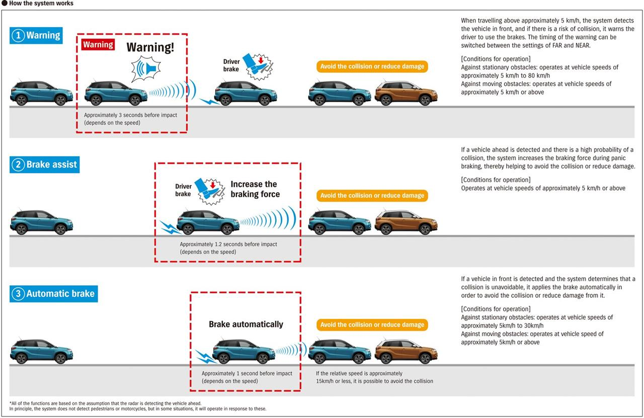 Peugeot Vision Gran Turismo: 875CV da 0 a 100 in 1.72 secondi - image 005885-000046914 on https://motori.net