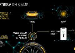 A Ginevra il Concept Hyundai Kite, buggy elettrico realizzato dagli studenti IED - image Infografica_Pirelli_Cyber_Car_ITA-240x172 on https://motori.net