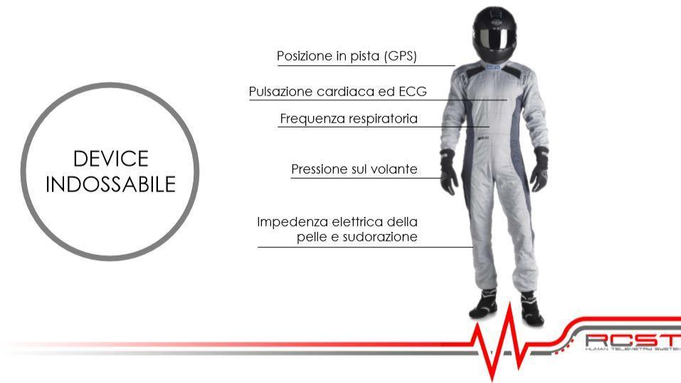 Nuova tecnologia Mobility Aerodynamics - image RCST-1 on https://motori.net