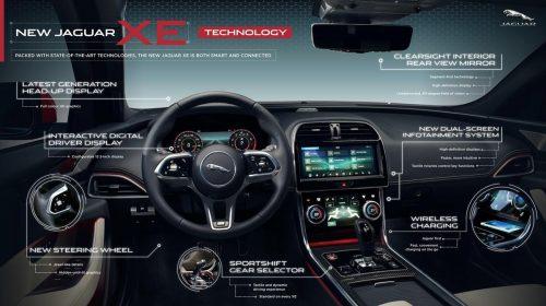 Nuova Jaguar XE: berlina compatta, guida sportiva - image JagXE_20MY_Tecnology_Infographic-500x280 on https://motori.net