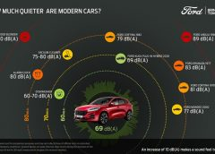 "Una ""super-Astra"" firmata OPC - image Kuga_Sound_Infographic-240x172 on https://motori.net"