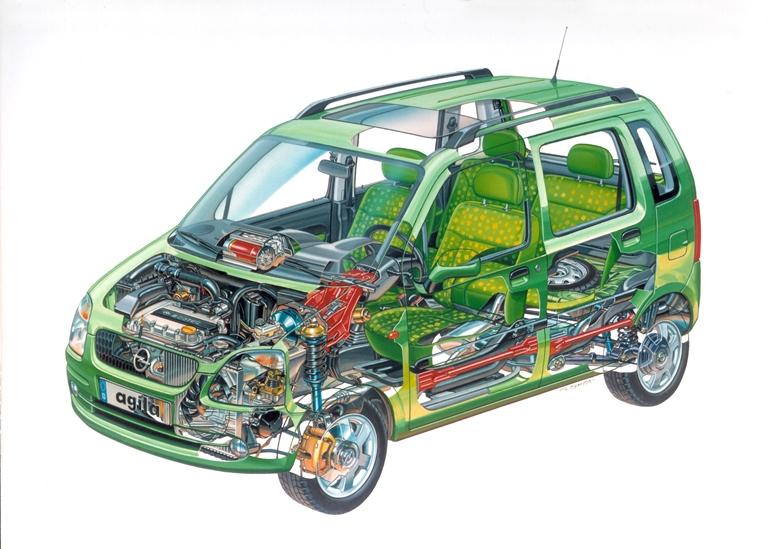 20 anni fa Opel presentava la micromonovolume Agila - image agila-telaio on https://motori.net