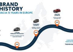 15 anni fa Opel Astra scopre l'ibrido bimodale - image Dacia-15-years-in-Europe-240x172 on https://motori.net