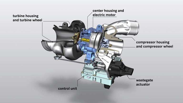 Motore elettrico per i turbo Mercedes-AMG - image turbochargeamg on https://motori.net