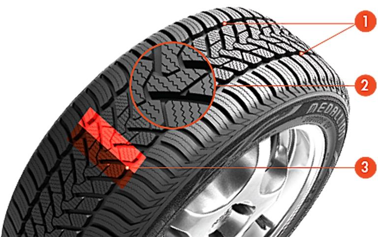 La nuova generazione del pneumatico All-Season Michelin - image CST-MEDALLION-ALL-SEASON-ACP1-Tire-technical on https://motori.net