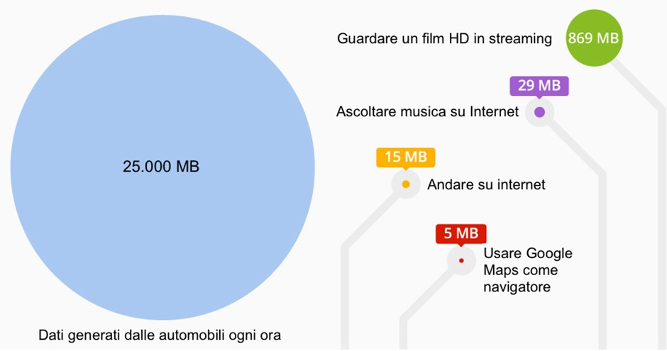VW ID.3 e Waze mappano i punti di ricarica in Italia - image IMG_7632 on https://motori.net
