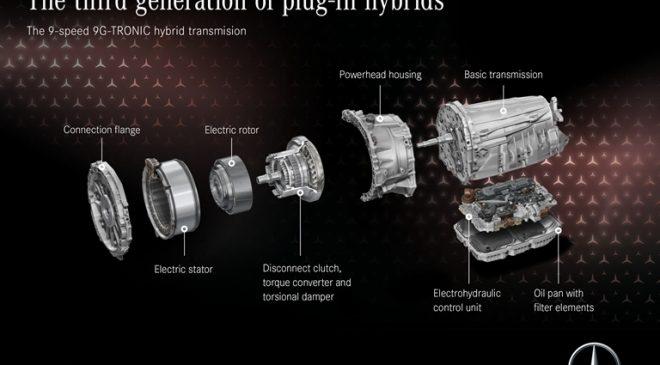 Mercedes EQ Emotion - image drivenbyeq57-660x365 on https://motori.net