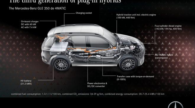 Mercedes EQ Emotion - image drivenbyeq60-660x365 on https://motori.net