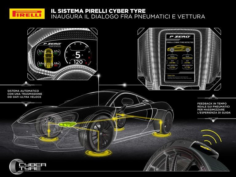 Ampera da 12 anni pioniere delle elettriche Opel - image 4-3-CyberTyreSystem-IT on https://motori.net