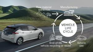 Nissan,obiettivo carbon neutral nel 2050