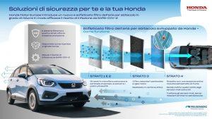 Nuovo filtro dell'aria Honda anti-SARS-COV-2