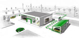 Progetto Skoda per il secondo ciclo di vita delle batterie ad alto voltaggio