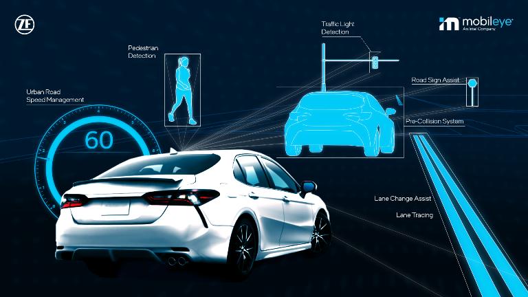 Toyota sceglie le tecnologie per la sicurezza di ZF e di Mobileye - image ZF_Mobileye on https://motori.net