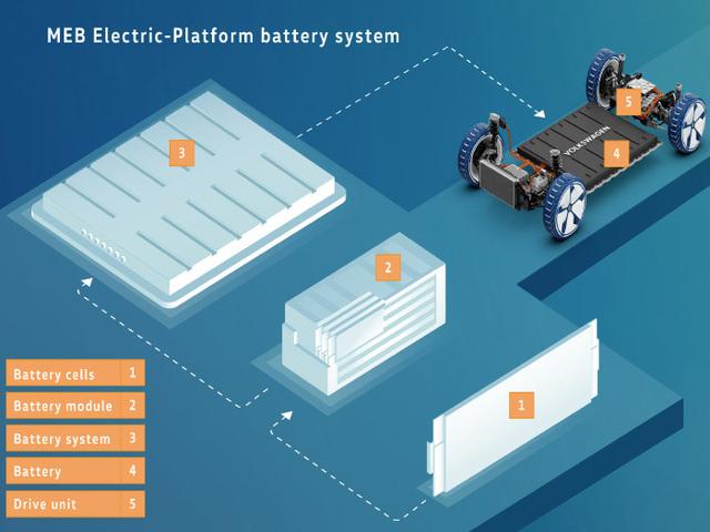 Opel Combo-e Life, ora in Italia - image vitabatterieelettrichestruttura on https://motori.net
