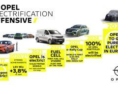 """Audi festeggia 50 anni """"All'avanguardia della tecnica"""" - image Opel-516207-240x172 on https://motori.net"""