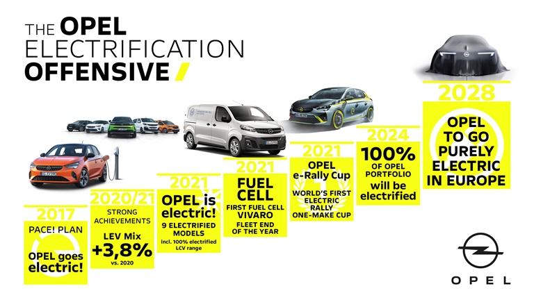 Aumentano le vendite di pneumatici Bridgestone per veicoli elettrici - image Opel-516207 on https://motori.net