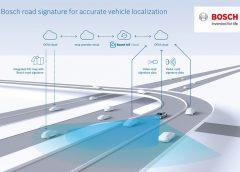 Dacia e Suzuki ancora in Serie A - image cc-picture-signature-map-v1-en-9000px-6000px-cmyk-300dpi-20171113-240x172 on https://motori.net