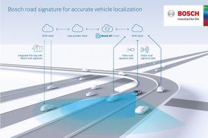 Swarm intelligence per la guida autonoma