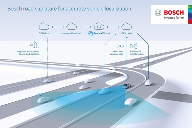 120 anni di automobili Opel - image cc-picture-signature-map-v1-en-9000px-6000px-cmyk-300dpi-20171113 on https://motori.net