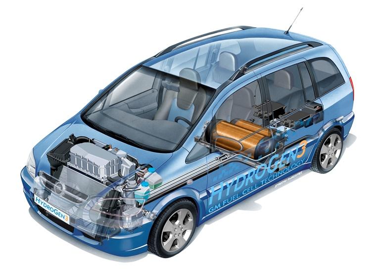 Carburanti sintetici per la mobilità a impatto zero - image 2001-Hydrogen-3 on https://motori.net
