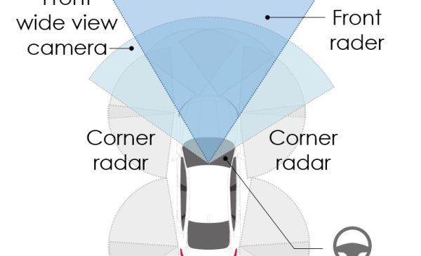 Nuovo sistema omnidirezionale by Honda